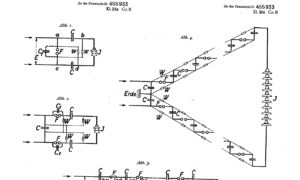 IP-Strategie und Patentrecherche - Konkurrenzüberwachung